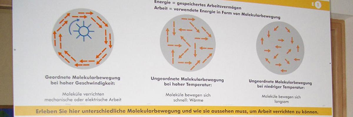 energiebereich holztechnikmuseum holztechnik und. Black Bedroom Furniture Sets. Home Design Ideas